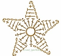 grafico estrella ganchillo